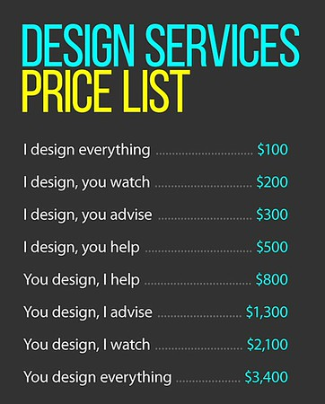 graphic designer price list client helps digital synopsis 22 M